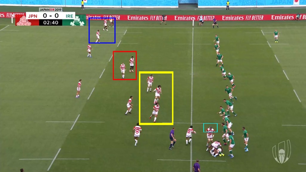 The 1 3 2 2 How Japan S Attacking Shape Has Helped Upset The Balance At This Years World Cup Ek Rugby Analysis