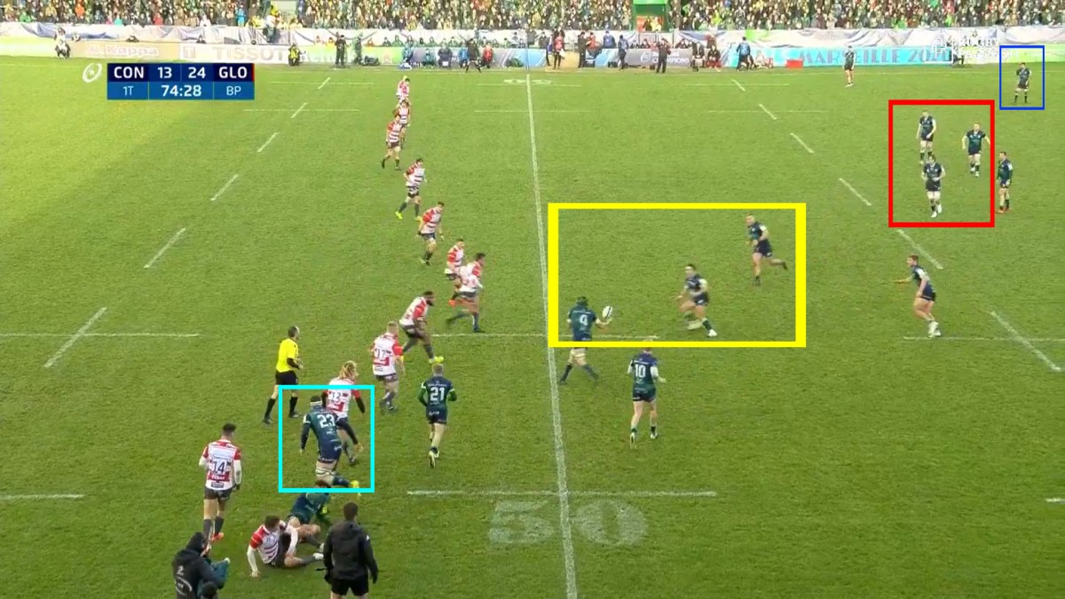 Analysis How The 1 3 3 1 Attacking System Contributed To Connacht S Last Minute Victory Over Gloucester Ek Rugby Analysis